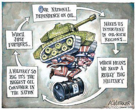 Dependance on oil